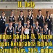 Református Iskolák IV. korcsoportos Országos Kosárlabda Bajnoksága – Kunszentmiklós, 2019. május 21.