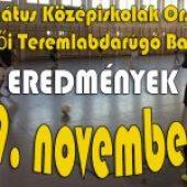 Eredmények – Református Középiskolák Országos Férfi És Női Teremlabdarúgó Bajnoksága – 2019. november 19.